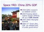space yrd china 20 gdp