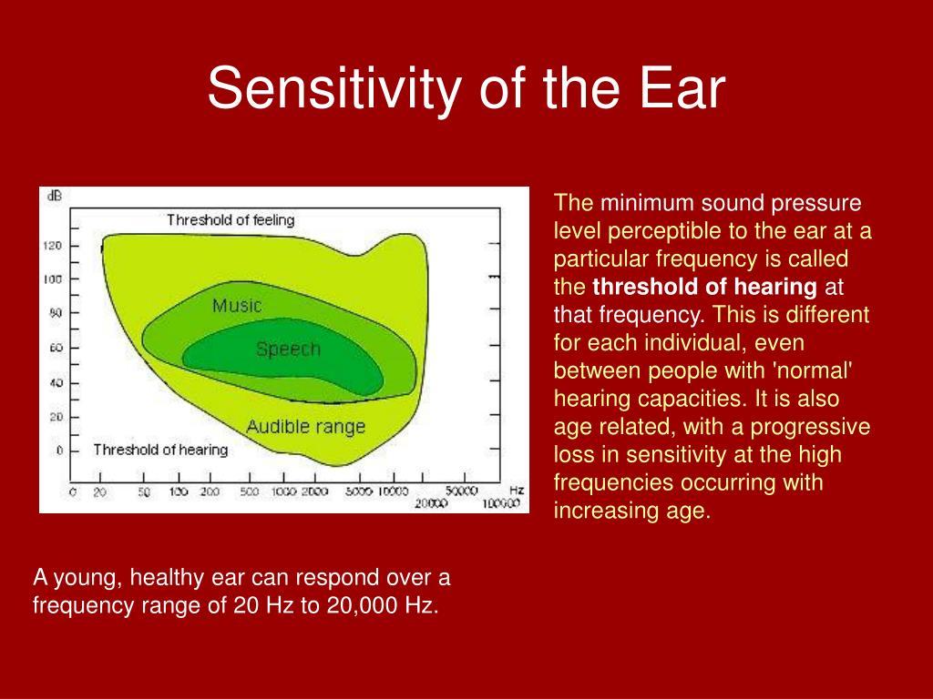Sensitivity of the Ear