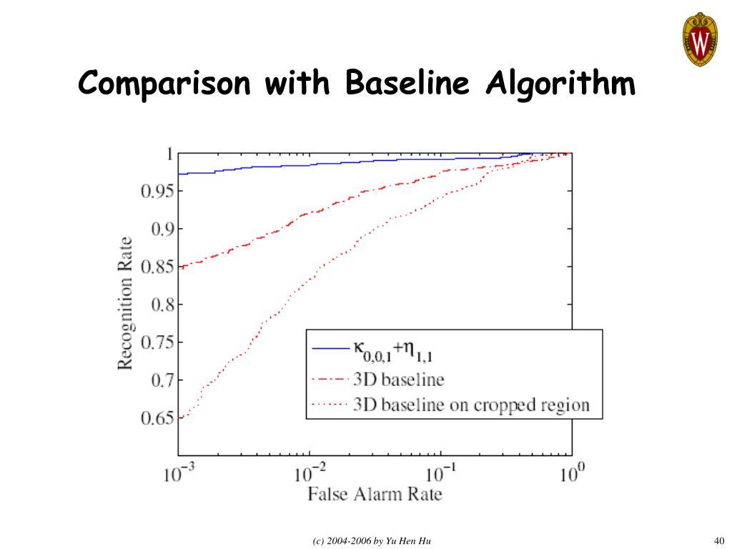 Comparison with Baseline Algorithm