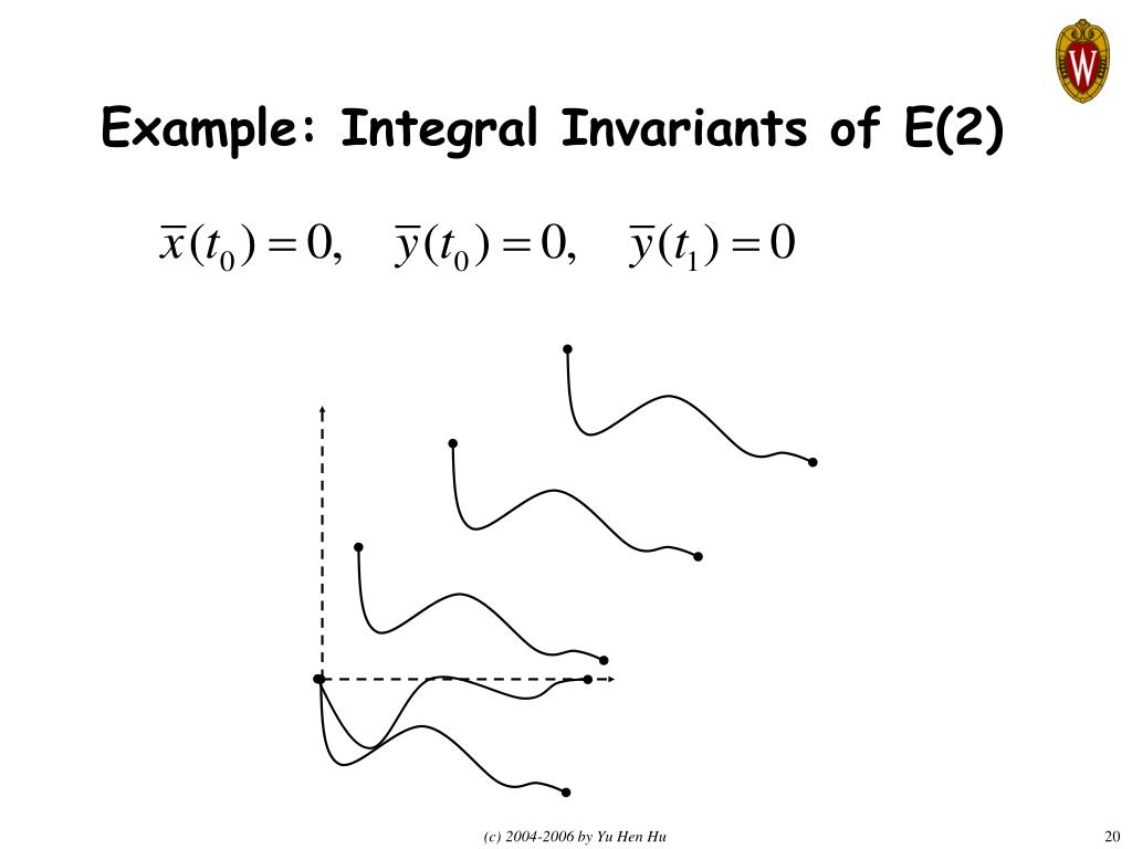 Example: Integral Invariants of E(2)