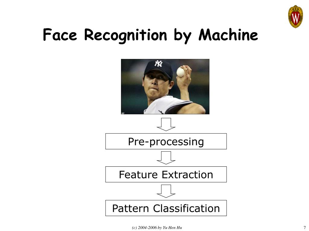 Face Recognition by Machine