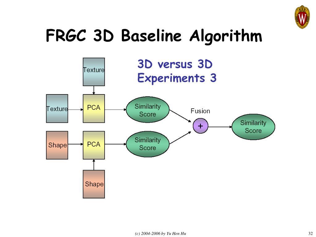 FRGC 3D Baseline Algorithm