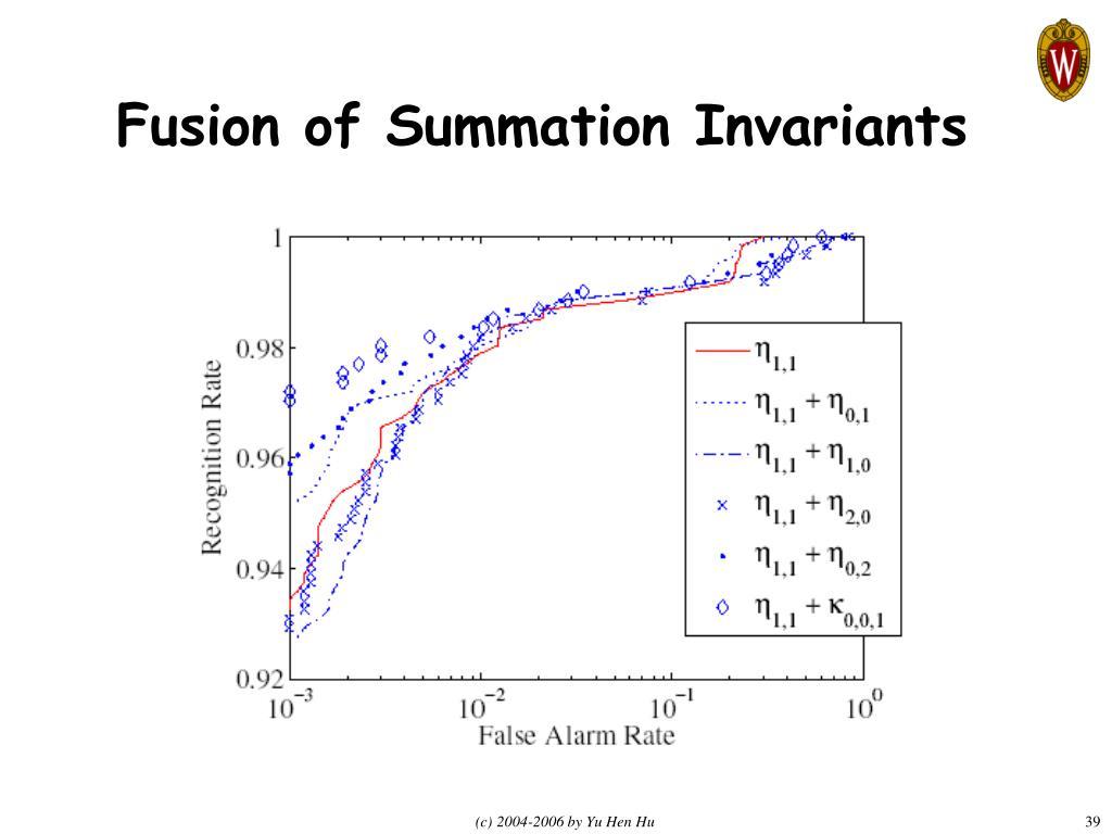 Fusion of Summation Invariants