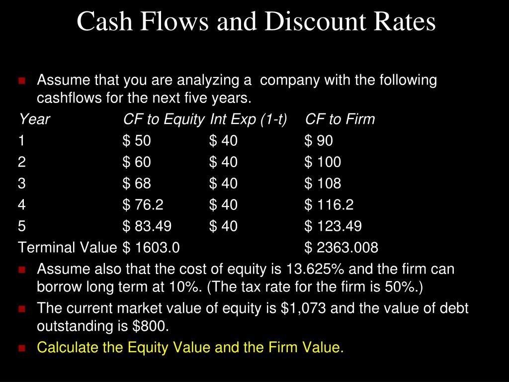 Cash Flows and Discount Rates