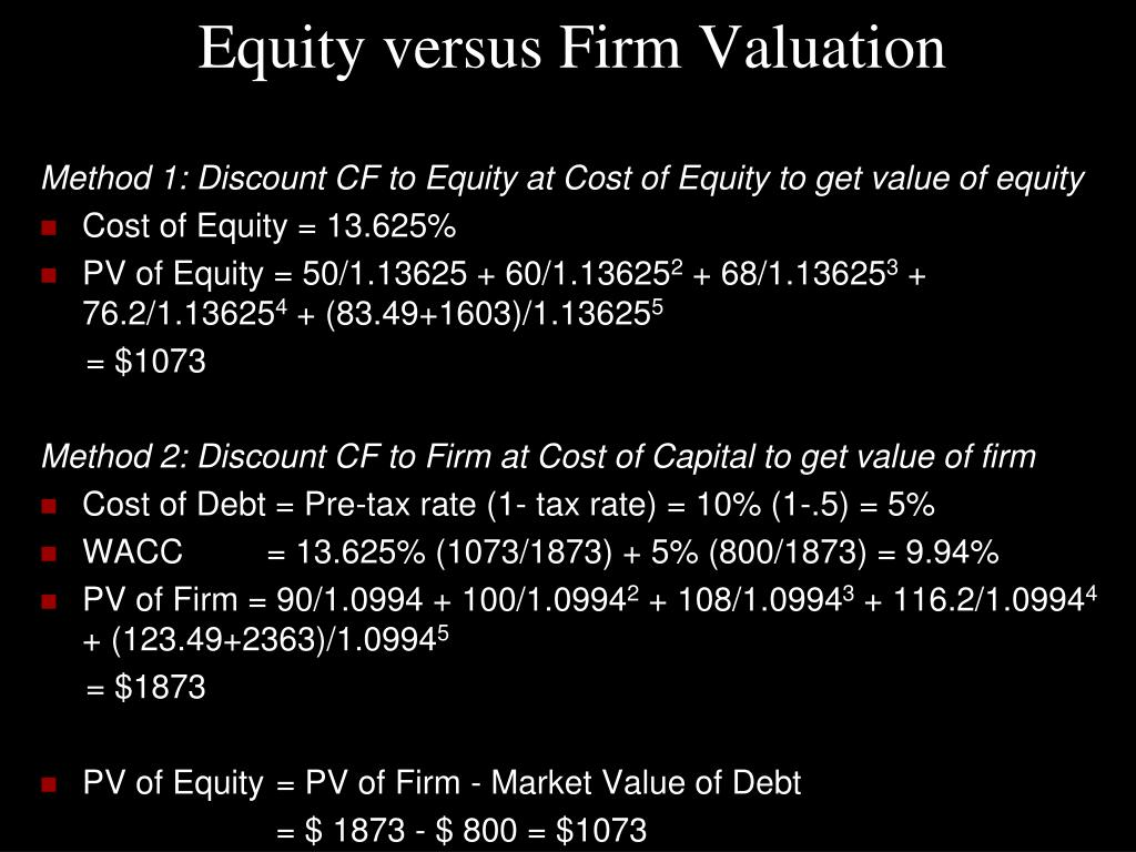 Equity versus Firm Valuation