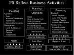fs reflect business activities