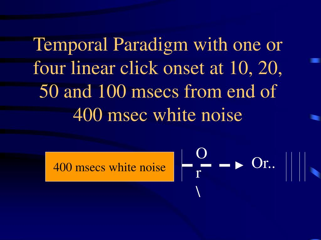 Temporal Paradigm with one or four linear click onset at 10, 20, 50 and 100 msecs from end of 400 msec white noise
