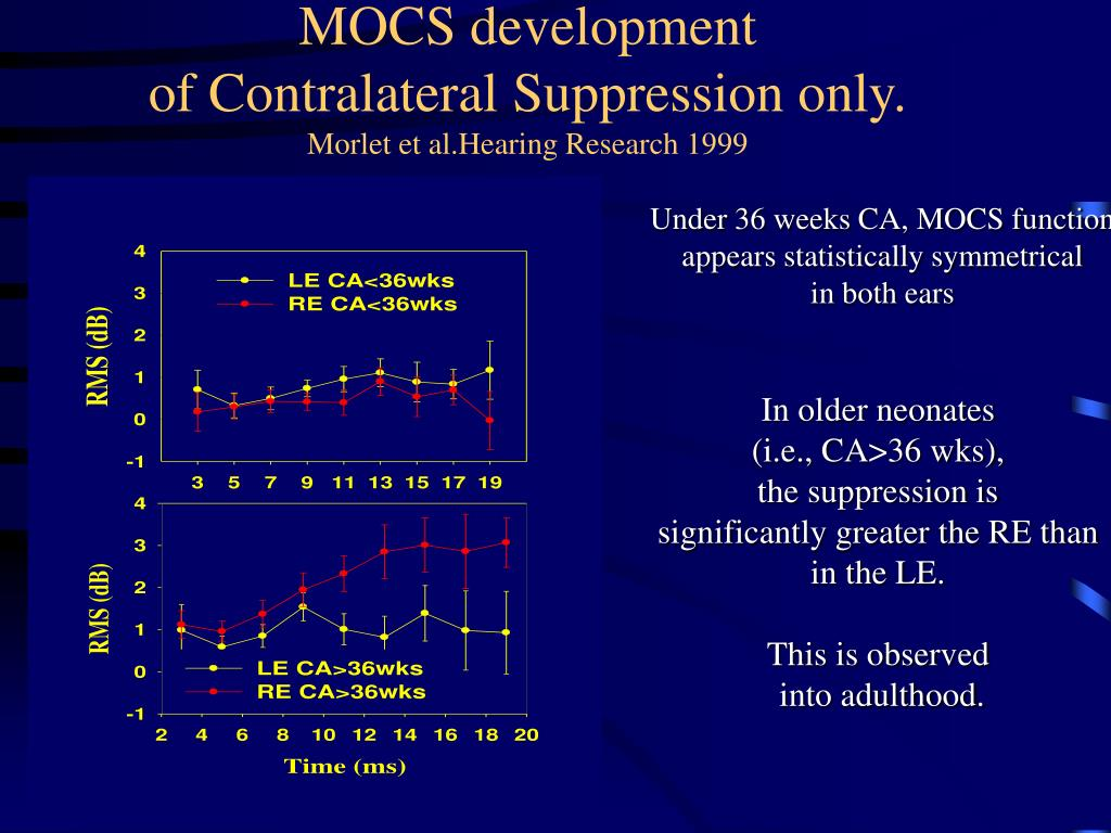 MOCS development