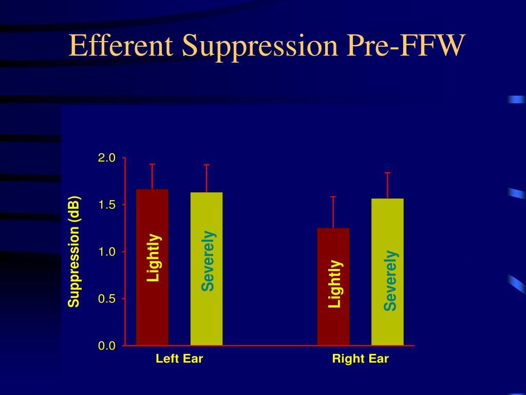 Efferent Suppression Pre-FFW
