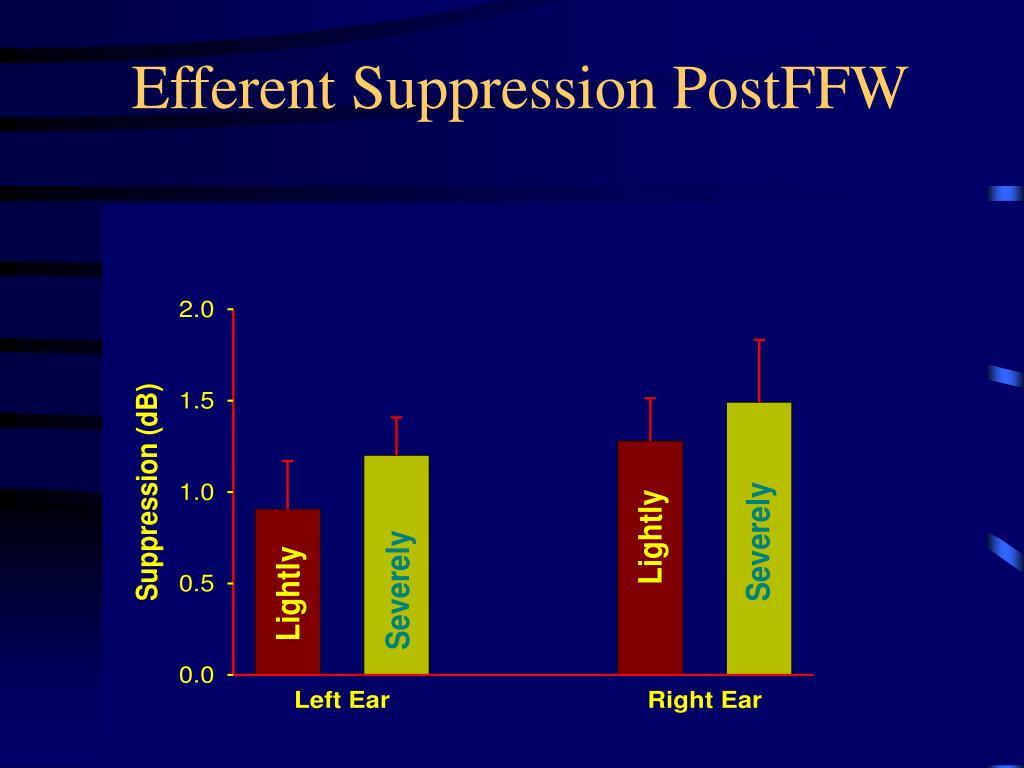 Efferent Suppression PostFFW