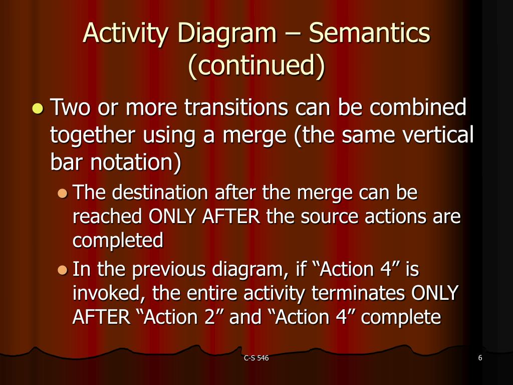 Activity Diagram – Semantics (continued)