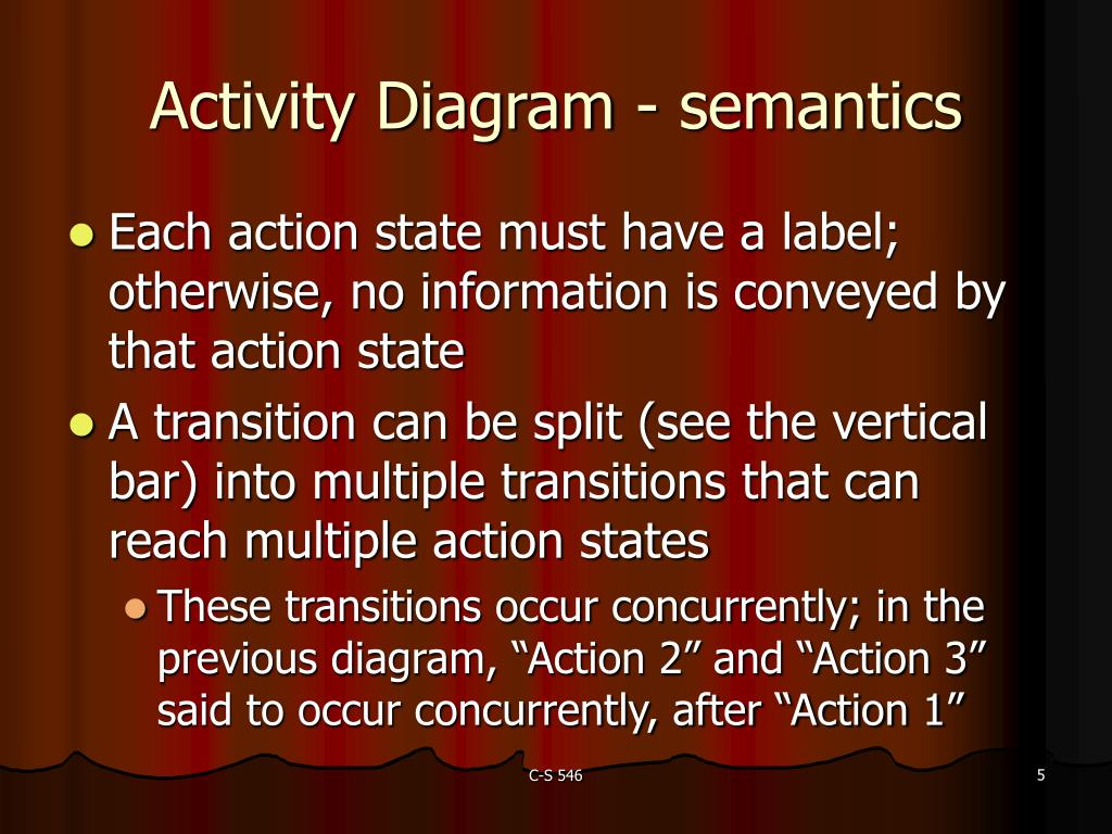 Activity Diagram - semantics