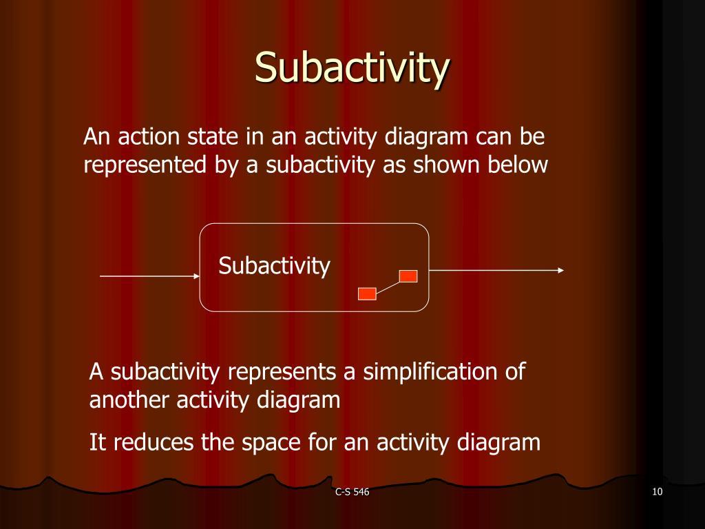 Subactivity