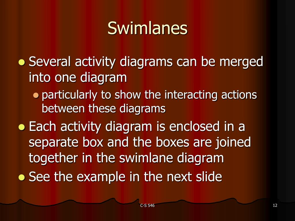 Swimlanes