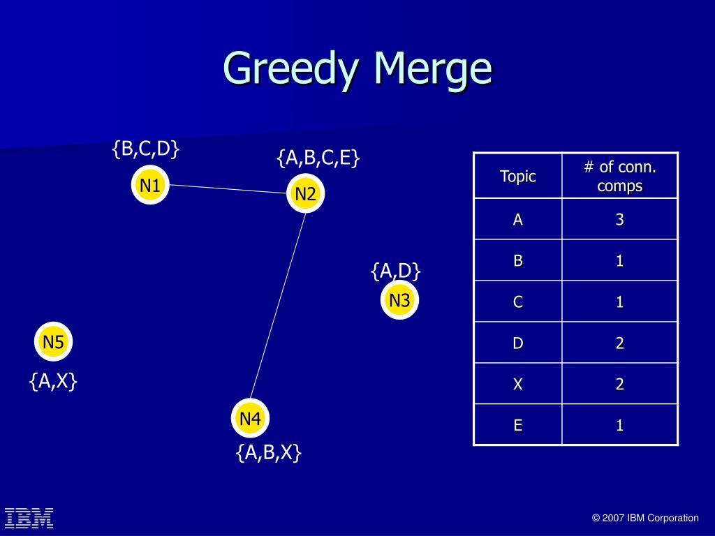 Greedy Merge