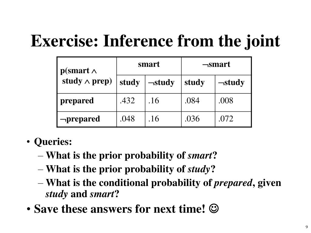 Exercise: Inference from the joint