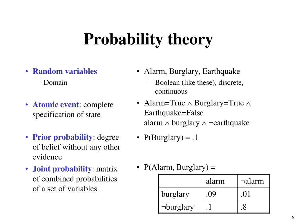 Random variables