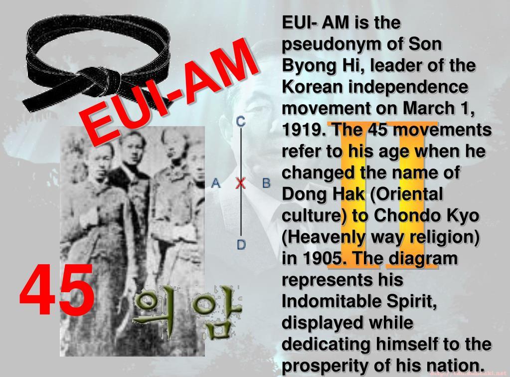 EUI-AM