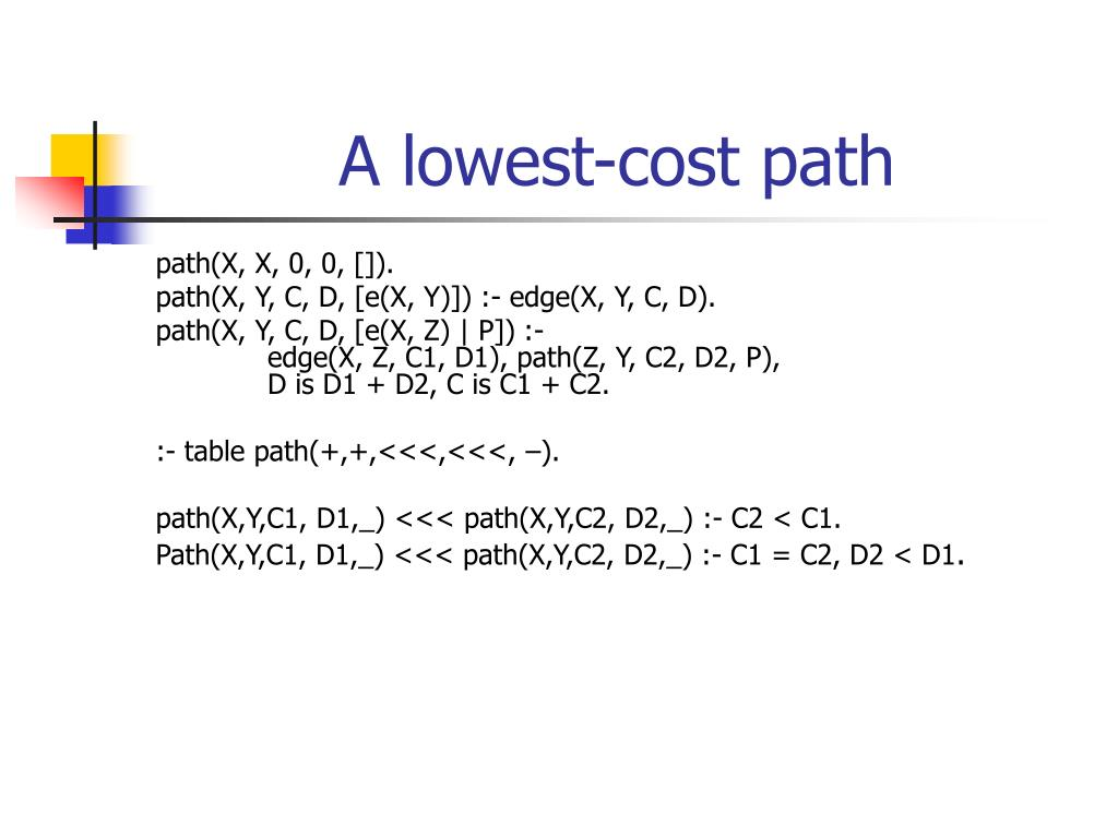 A lowest-cost path