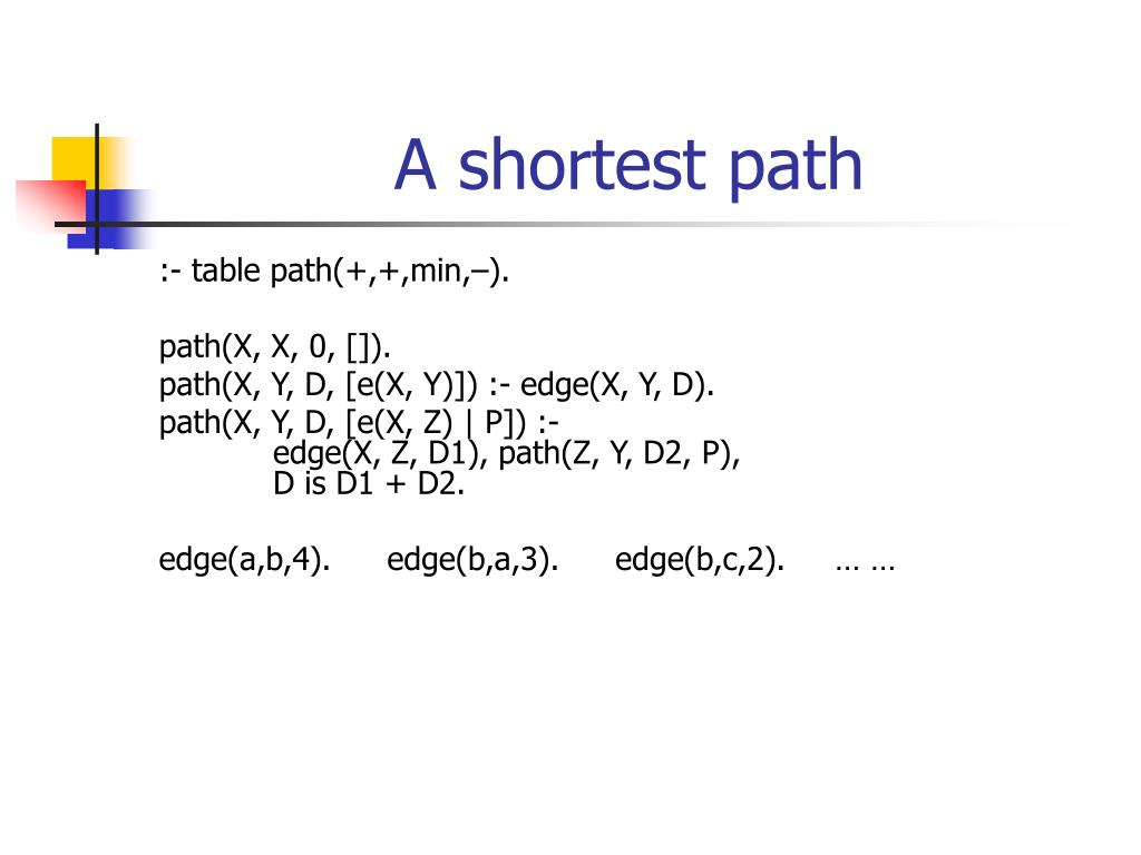A shortest path
