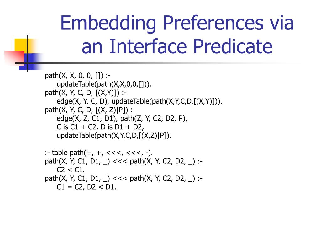 Embedding Preferences via
