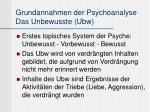 grundannahmen der psychoanalyse das unbewusste ubw
