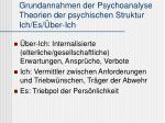 grundannahmen der psychoanalyse theorien der psychischen struktur ich es ber ich
