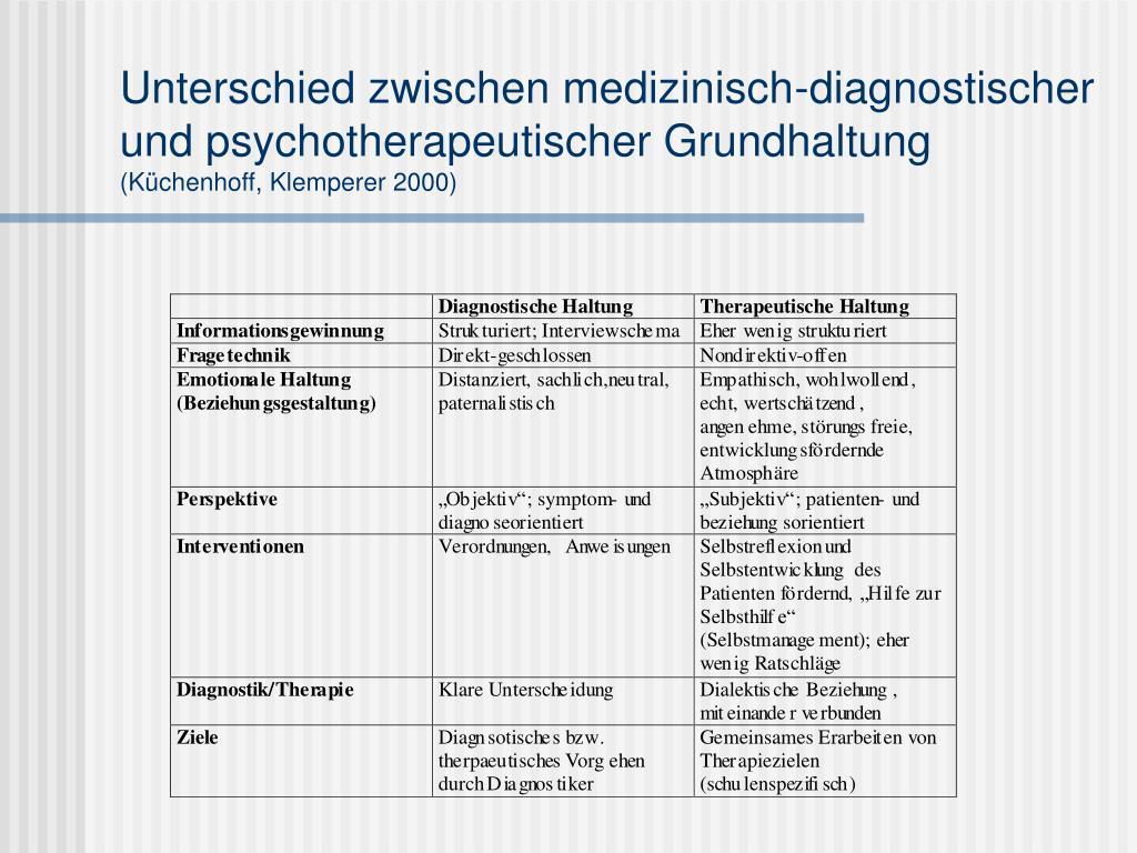 Unterschied zwischen medizinisch-diagnostischer und psychotherapeutischer Grundhaltung
