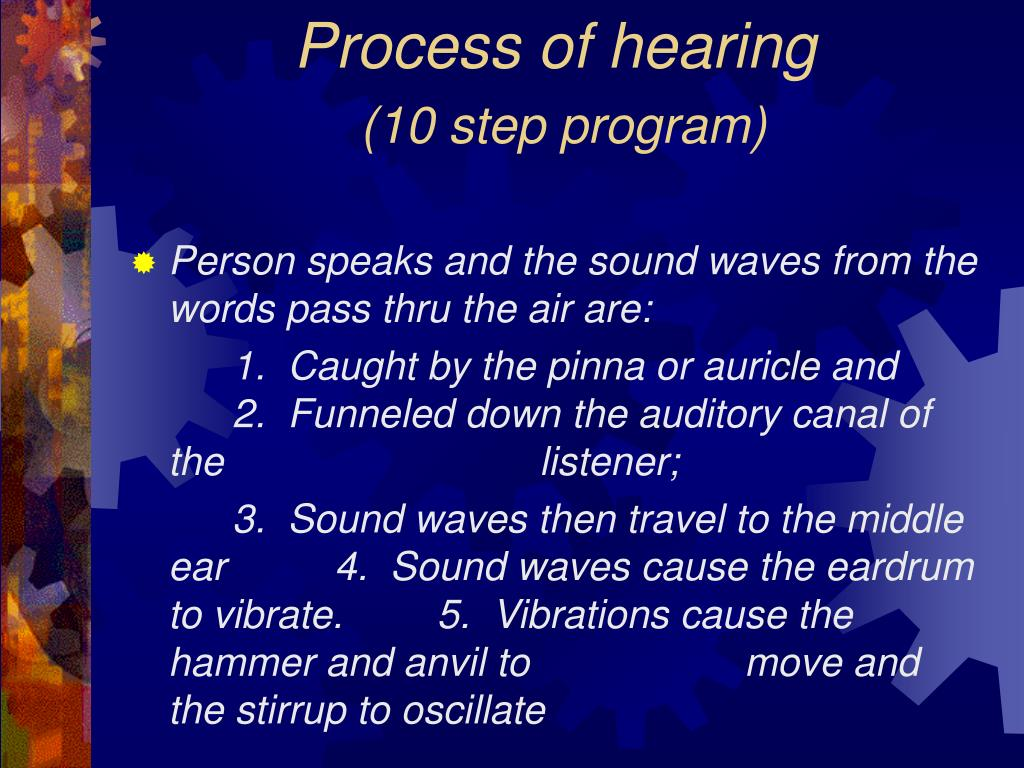 Process of hearing