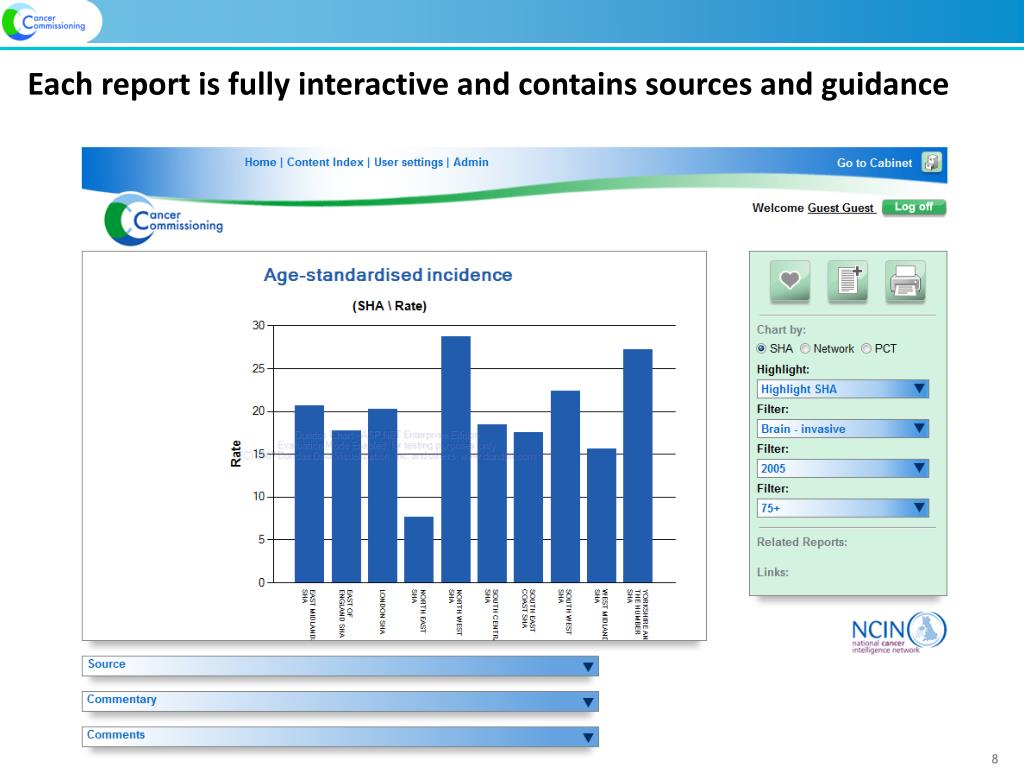 Each report is fully interactive and contains sources and guidance