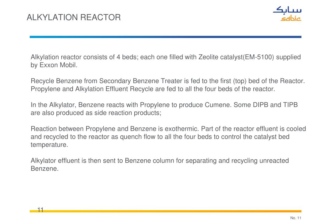 Alkylation Reactor