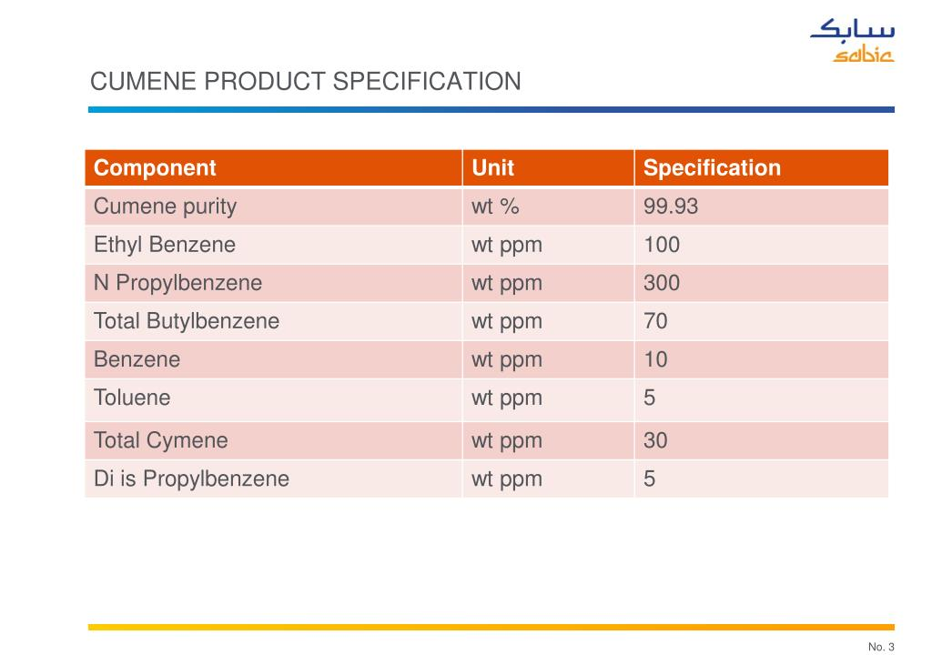 Cumene product specification