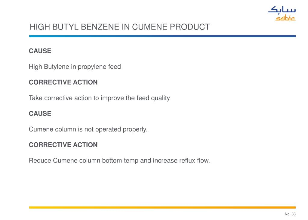 High butyl benzene in cumene product