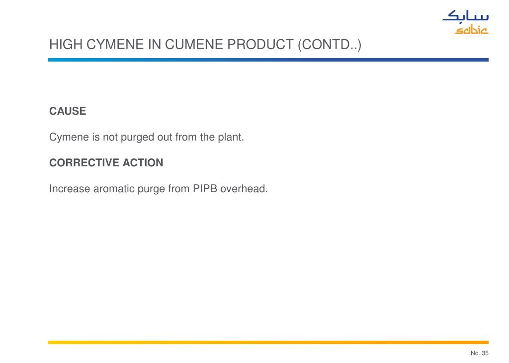 High cymene in cumene product (contd..)