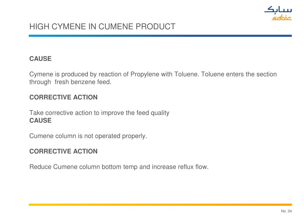 High cymene in cumene product
