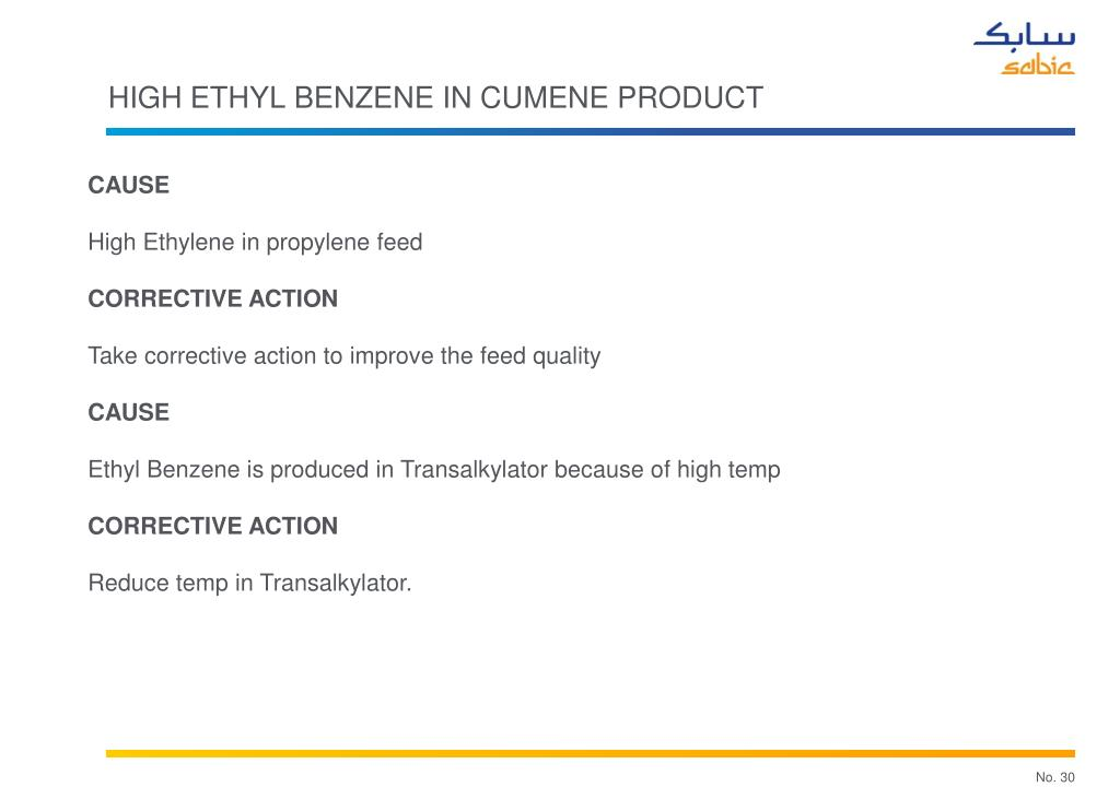 High Ethyl benzene in cumene product