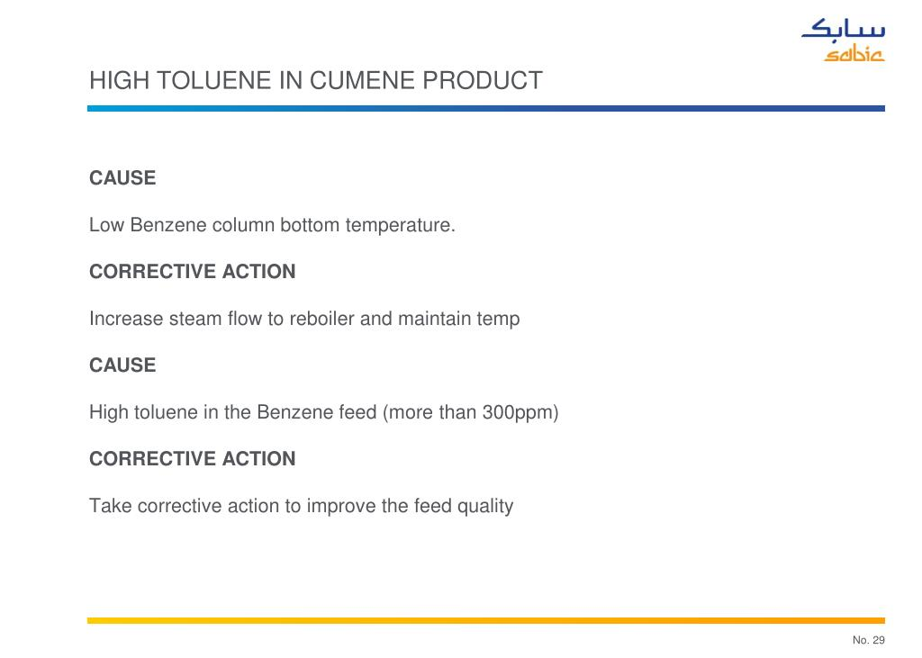 High toluene in cumene product