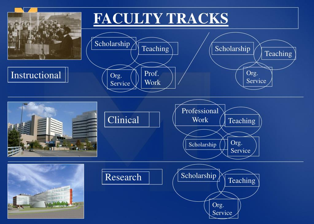 FACULTY TRACKS