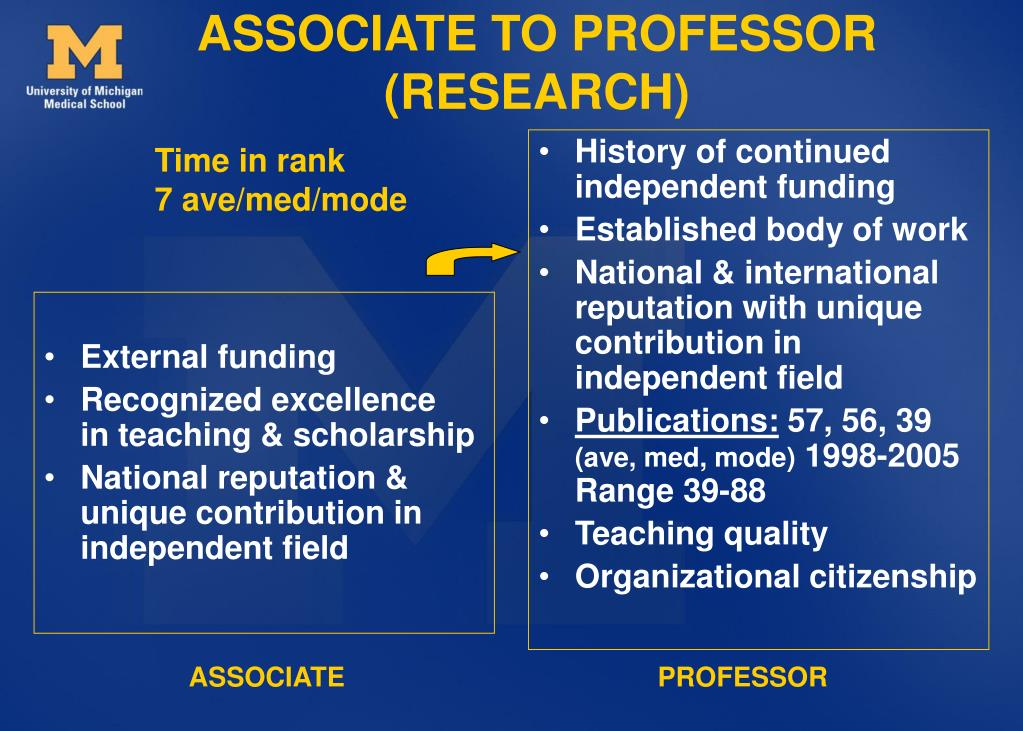 ASSOCIATE TO PROFESSOR (RESEARCH)