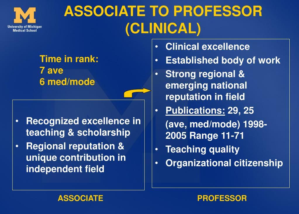 ASSOCIATE TO PROFESSOR (CLINICAL)