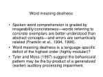 word meaning deafness29