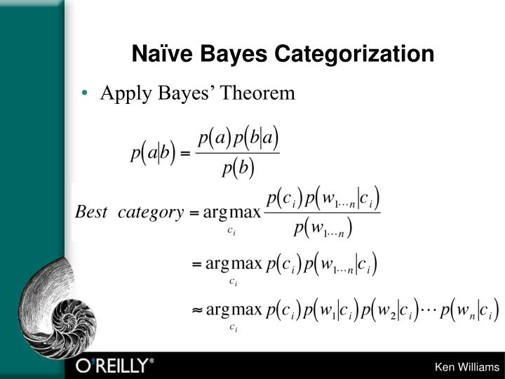 Naïve Bayes Categorization
