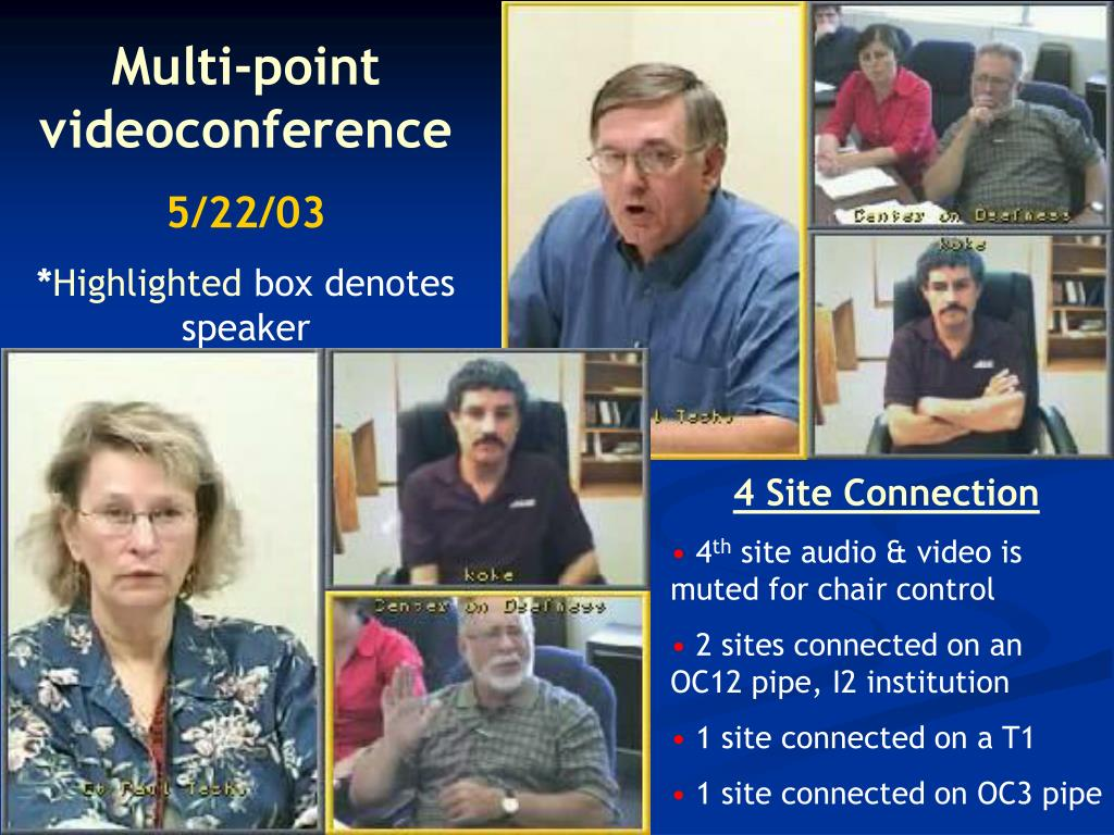 Multi-point videoconference