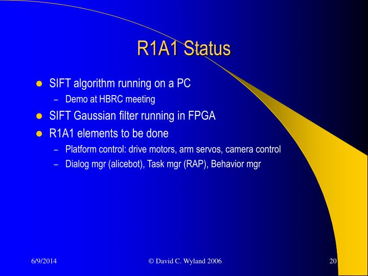 R1A1 Status