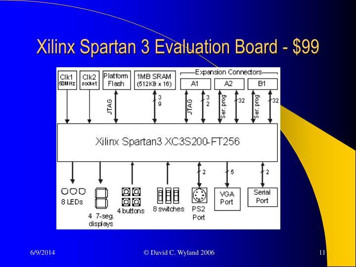 Xilinx Spartan 3 Evaluation Board - $99