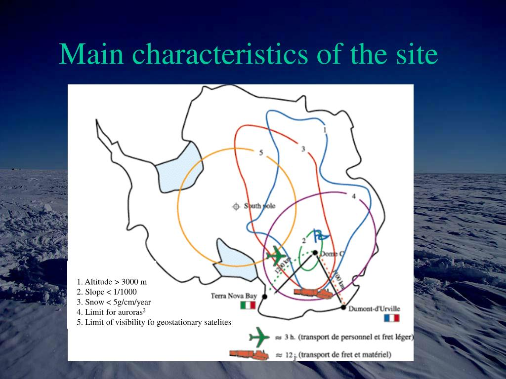 Main characteristics of the site