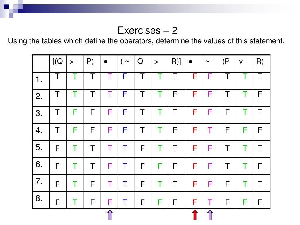 Exercises – 2