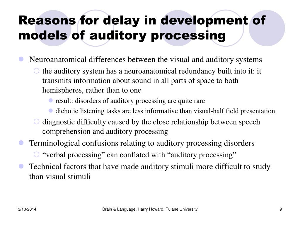 Reasons for delay in development of models of auditory processing