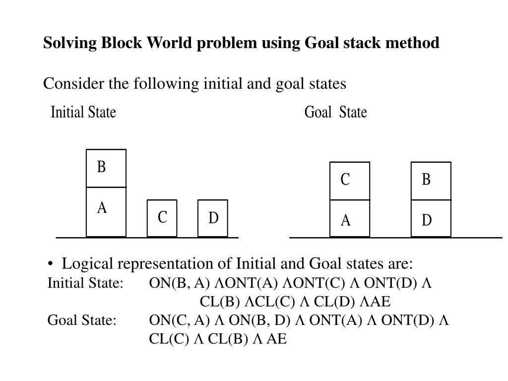 Solving Block World problem using Goal stack method
