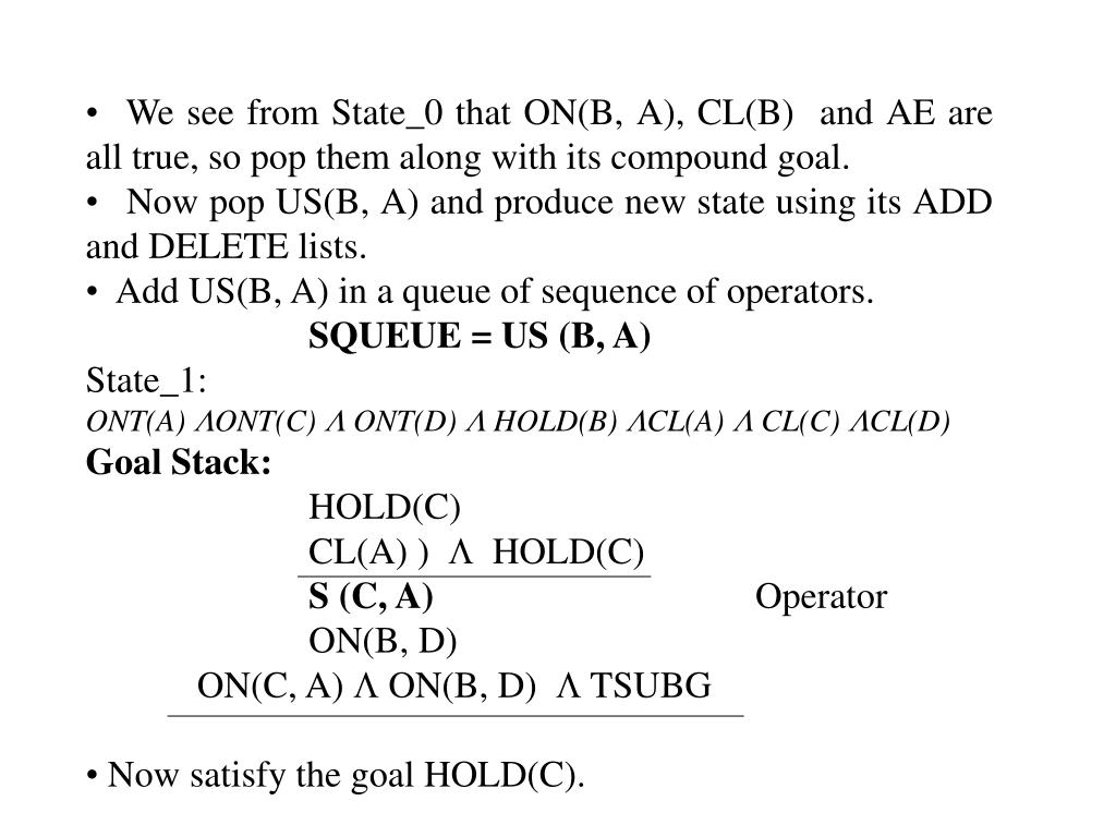 We see from State_0 that ON(B, A), CL(B)  and AE are all true, so pop them along with its compound goal.